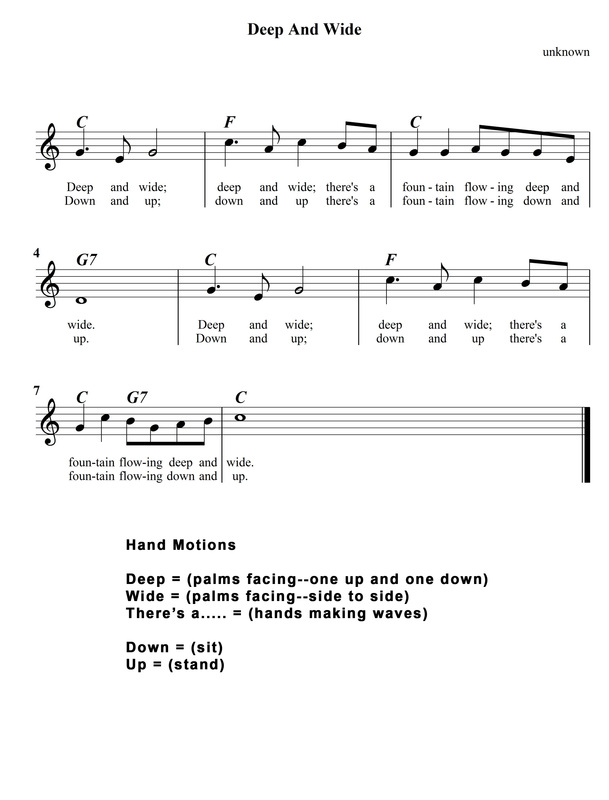 how to find sheet music for a song